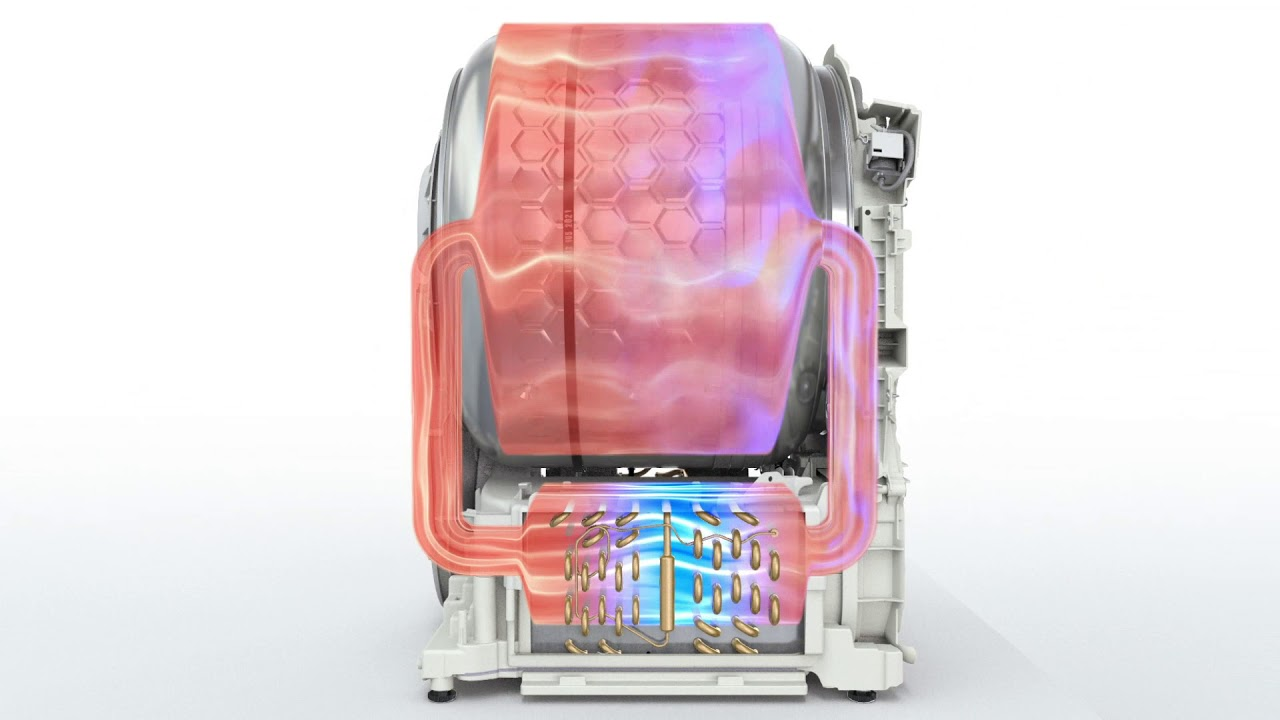Сушильные машины Miele серии T1 Принцип работы теплового насоса